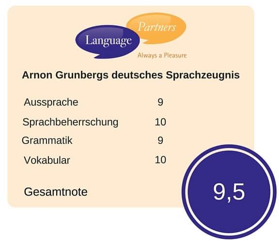 Arnon Grunberg rapport