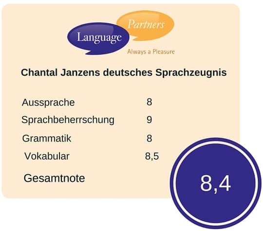 Chantal Janzens deutsches Sprachzeugnis